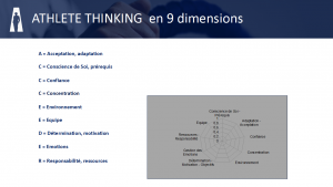 9 dimensions