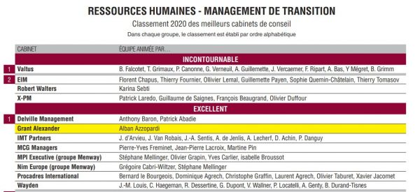 Classement Leaders League management de transition 2020